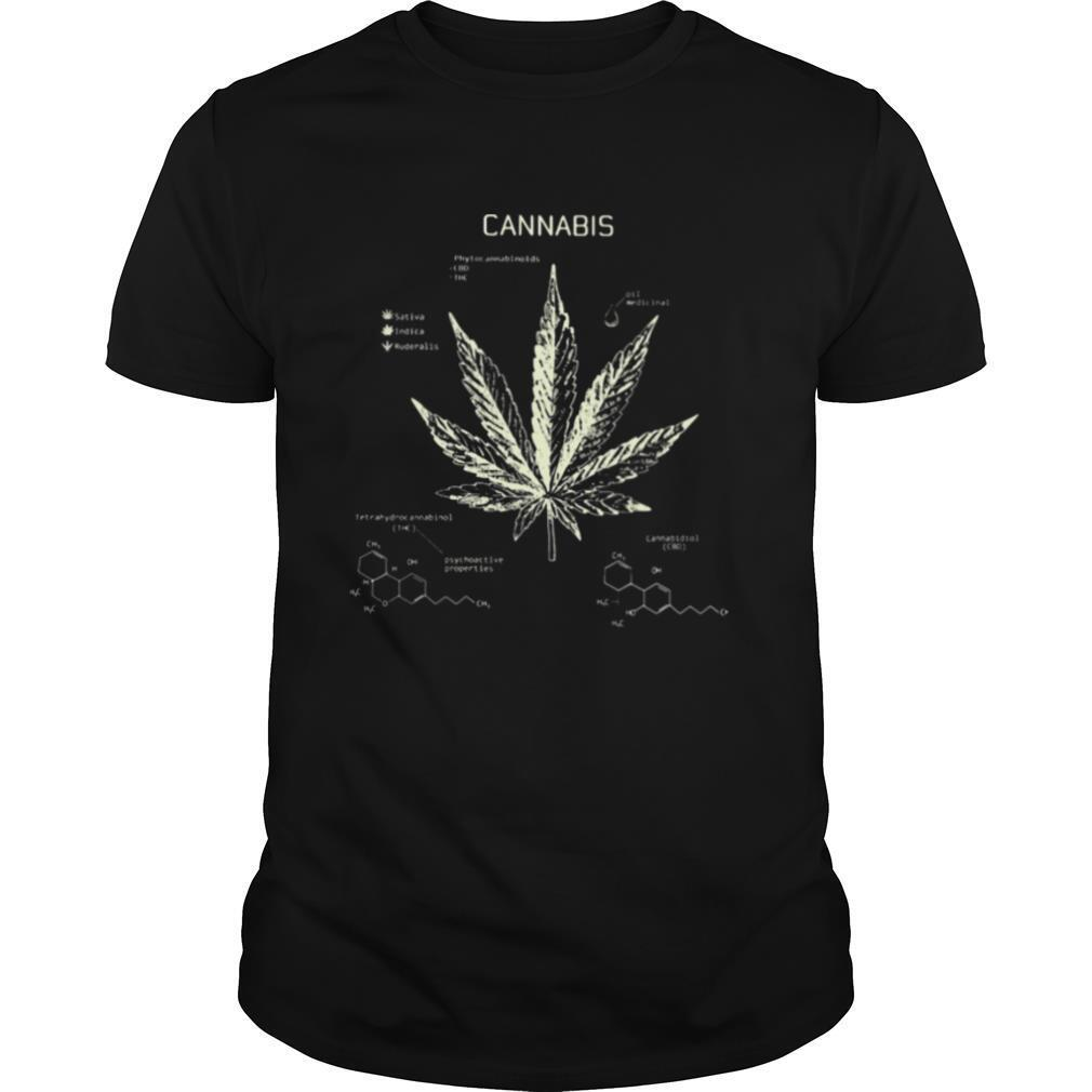 Cannabis phytocannabinoid CBD THC sativa indica ruderalis shirt Classic Men's